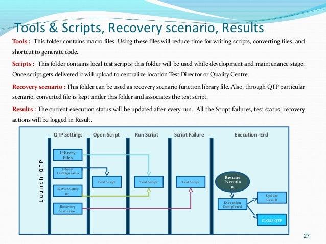 19 Ways to Optimize UFT/QTP scripts