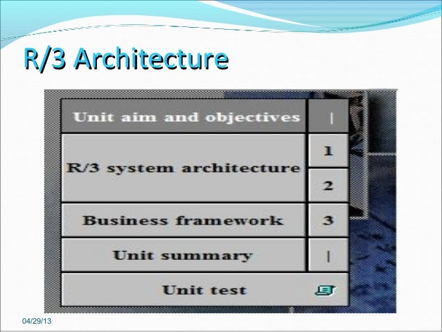 Sap basic training sap overview for Sap r 3 architecture
