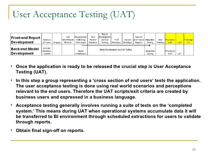 Beautiful User Acceptance Testing Checklist And Photos