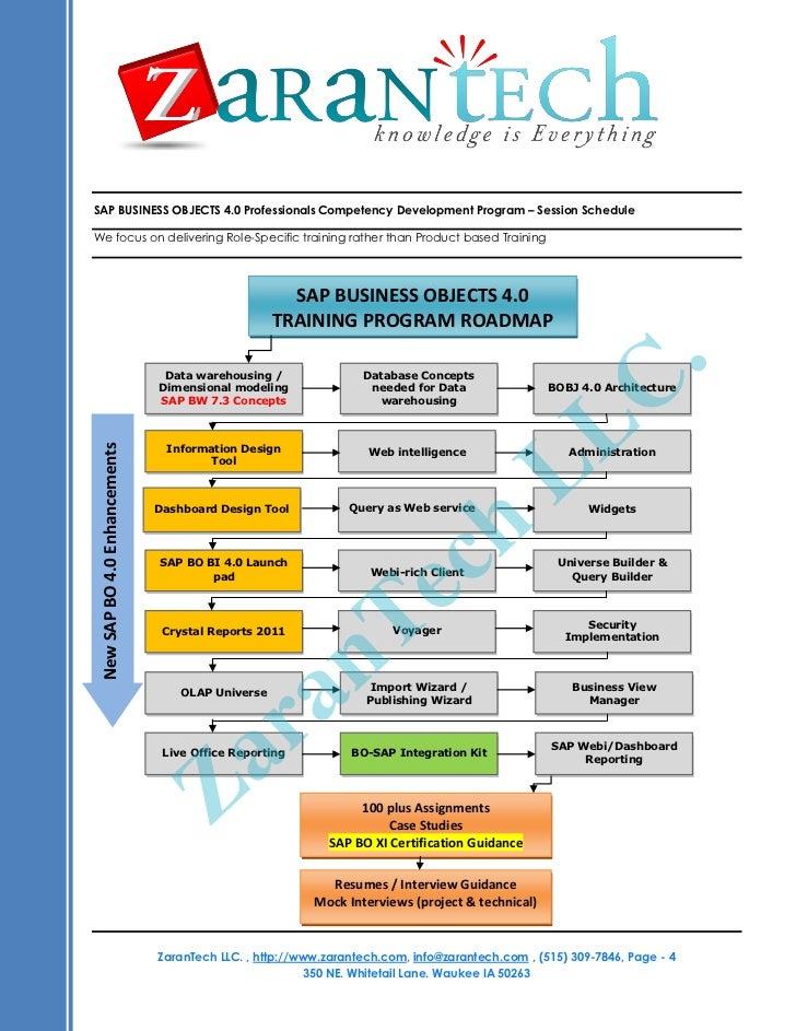 SAP Business Objects BO BI 4.0 Training Program - ZaranTech
