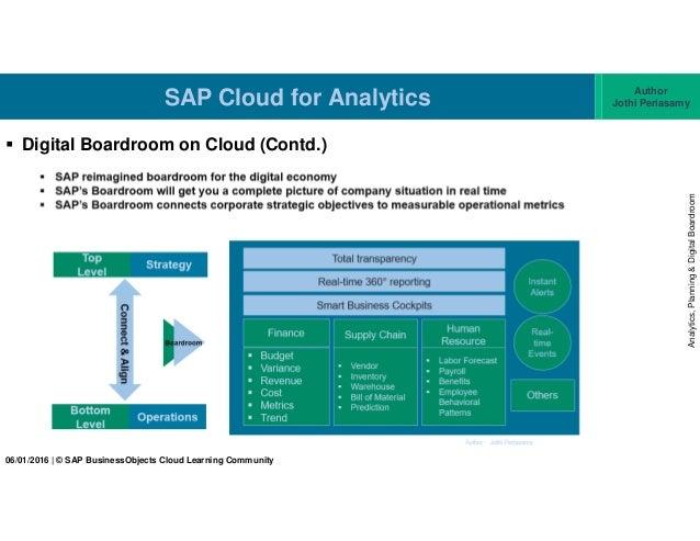 cloud computing for enterprise resource planning Enterprise resource planning: supply chain resources and information at enterpriseresourceplanningcom.