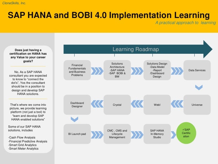 CloneSkills, Inc.    SAP HANA and BOBI 4.0 Implementation Learning                                                        ...