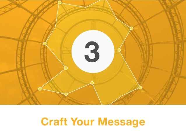 3 Craft Your Message 20% 10% 28% 22% 18% 7% 30% 21 % 10%