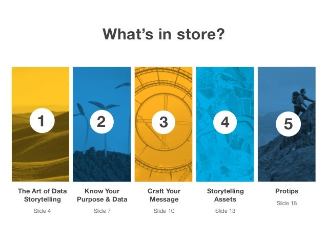The Art of Data Storytelling Slide 4 Introduction Page 2 Know Your Purpose & Data Slide 7 Storytelling Assets Slide 13 Pro...