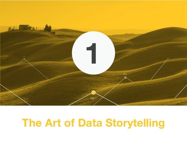 1 182.1 97.2 55.6 The Art of Data Storytelling