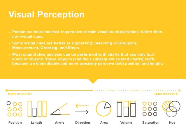 Visual Perception • People are more inclined to perceive certain visual cues (variables) better than non-visual cues. • ...
