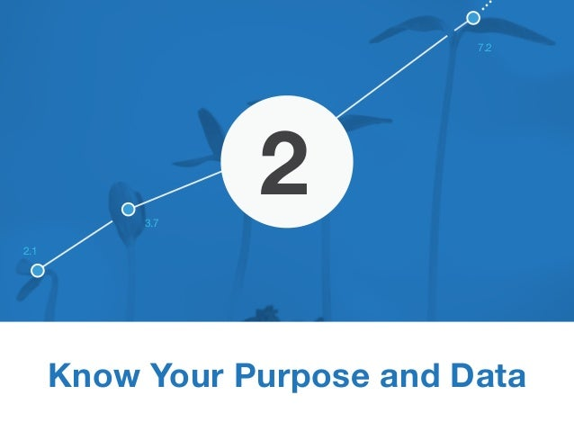 2.1 3.7 7.2 2 Know Your Purpose and Data