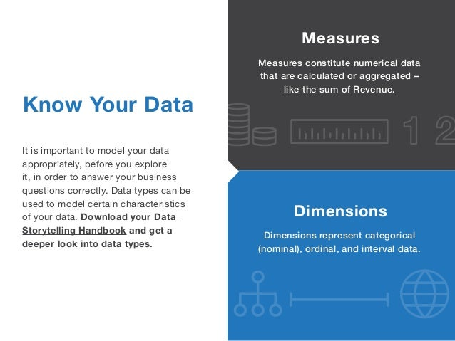 Know Your Data It is important to model your data appropriately, before you explore it, in order to answer your business q...