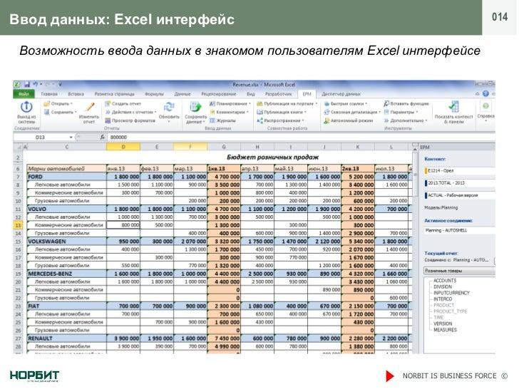 Ввод данных: Excel интерфейс                                                 014 Возможность ввода данных в знакомом польз...