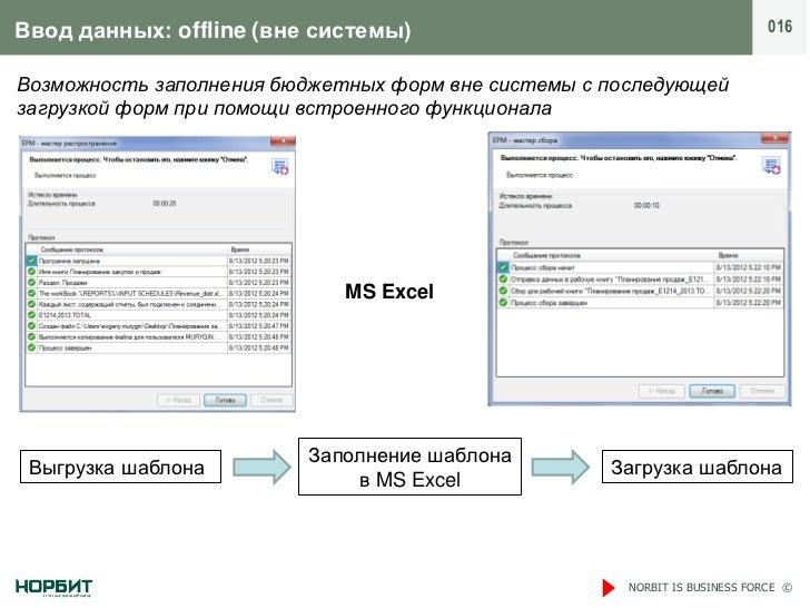 Ввод данных: offline (вне системы)                                          016Возможность заполнения бюджетных форм вне с...