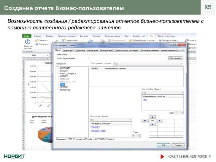 Создание отчета бизнес-пользователем                                         029Возможность создания / редактирования отче...