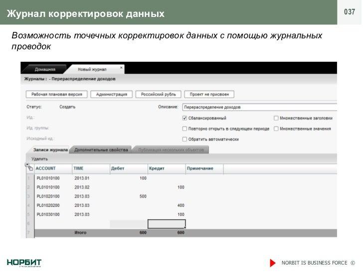 Журнал корректировок данных                                                037Возможность точечных корректировок данных с ...