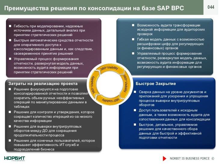 Преимущества решения по консолидации на базе SAP BPC                                        044  Гибкость при моделирован...
