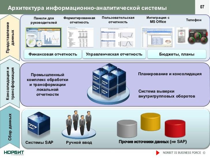 Архитектура информационно-аналитической системы                                                       07                  ...