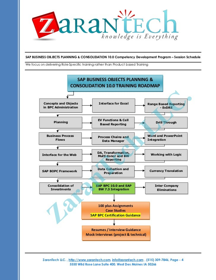 Workbook in BPC 10
