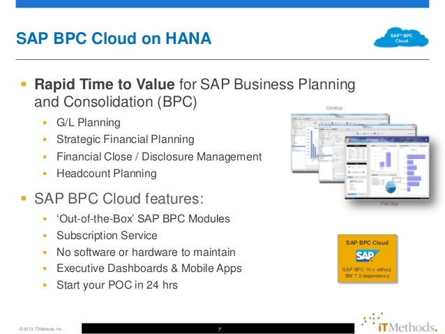 sap business planning and consolidation module art