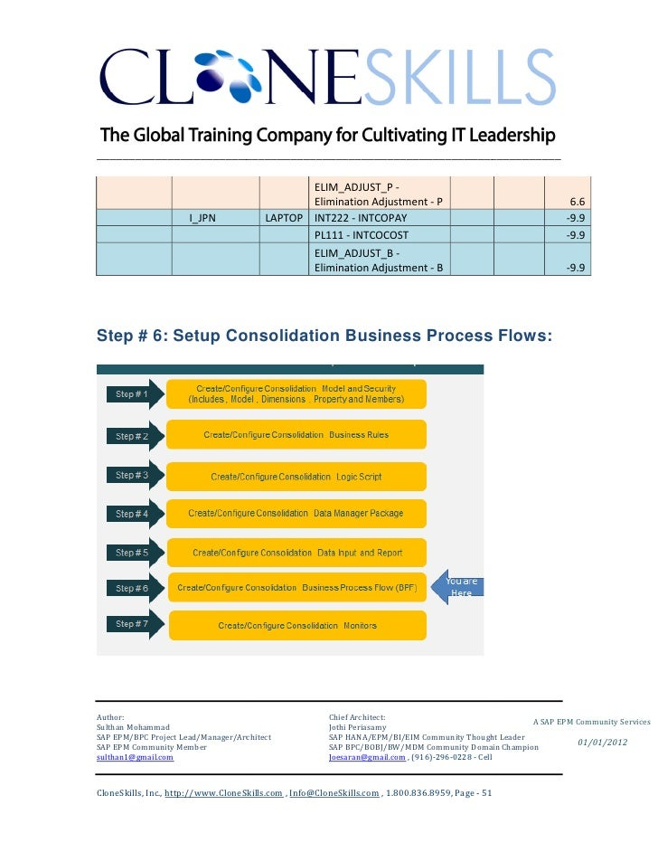 Consolidating business processes