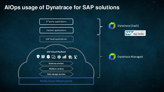 SAP: Building the cloud platform of the future, with SAP