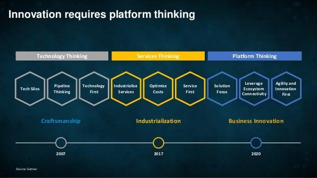 Innovation requires platform thinking Technology Thinking Services Thinking Platform Thinking Craftsmanship Industrializat...