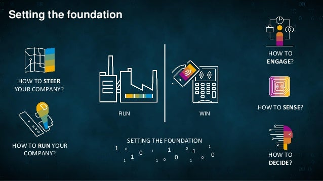 Setting the foundation SETTING THE FOUNDATION 1 0 1 0 1 01 0 0 0 1 1 1 1 1 0 HOW TO SENSE? HOW TO STEER YOUR COMPANY? HOW ...