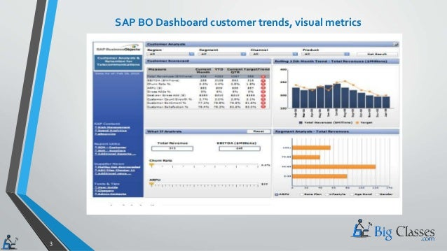 SAP BusinessObjects Dashboards