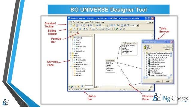 Bo universe design specification