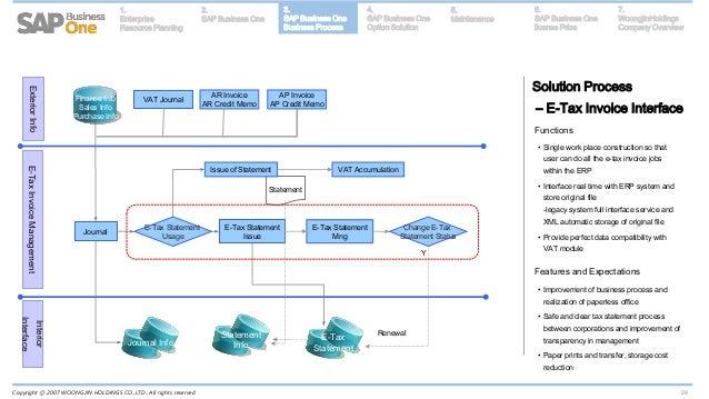 sap b1 license chart pdf