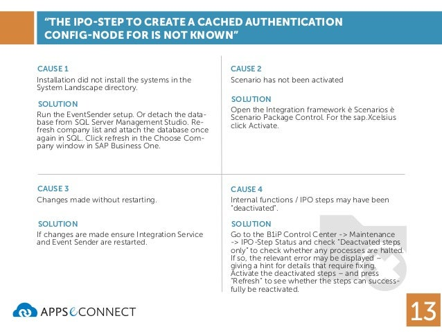 SAP Business One Integration Problems and Solutions - DI server DI AP…