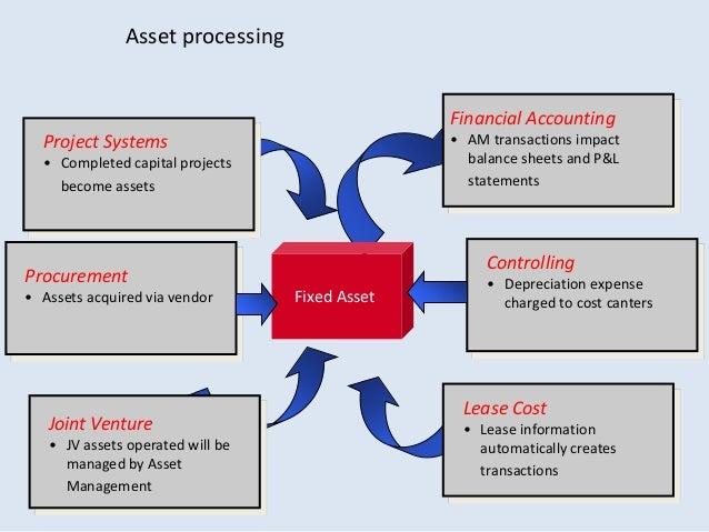 Sap business process flows