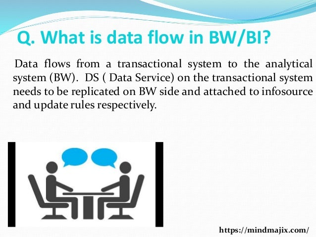Bets SAP BW interview questions and answers for freshers/Exp