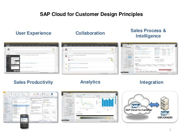 SAP Cloud for Customer Design Principles 1 SAP Cloud for Customer ERP/CRM/BI User Experience Collaboration Sales Process &...
