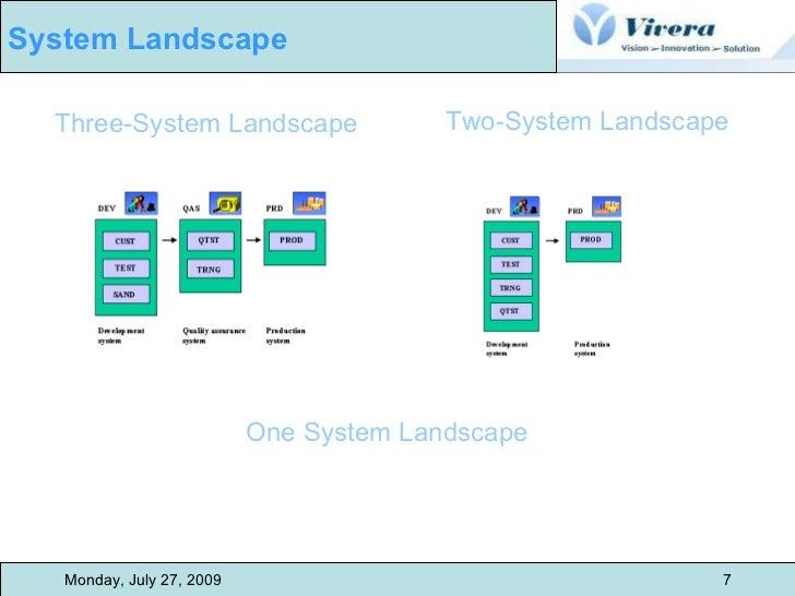 sap change and transport management SAP Landscape Diagram 7