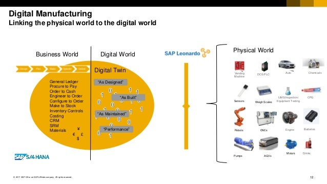 12© 2017 SAP SE or an SAP affiliate company. All rights reserved. Digital Manufacturing Linking the physical world to the ...