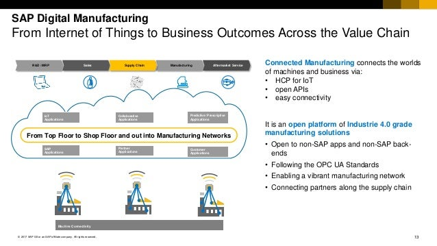 13© 2017 SAP SE or an SAP affiliate company. All rights reserved. SAP Digital Manufacturing From Internet of Things to Bus...