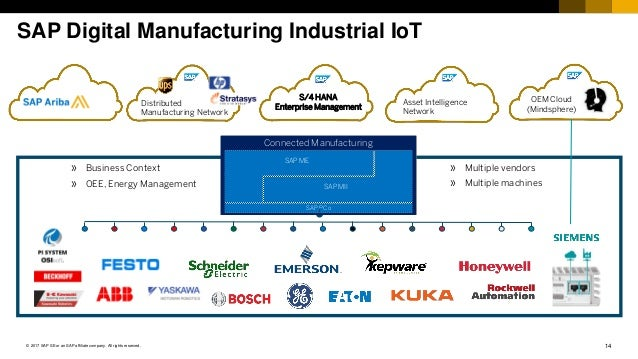 14© 2017 SAP SE or an SAP affiliate company. All rights reserved. SAP Digital Manufacturing Industrial IoT » Multiple vend...