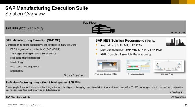 17© 2017 SAP SE or an SAP affiliate company. All rights reserved. SAP Manufacturing Execution Suite Solution Overview SAP ...