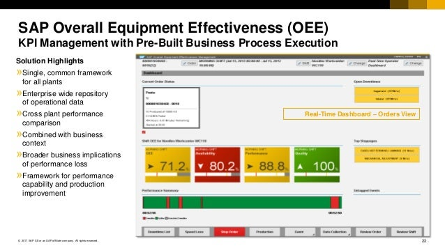 22© 2017 SAP SE or an SAP affiliate company. All rights reserved. SAP Overall Equipment Effectiveness (OEE) KPI Management...