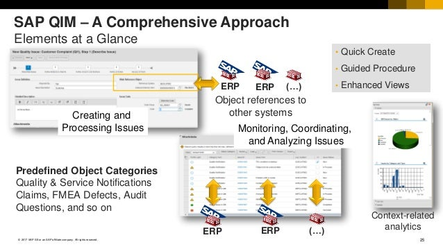 25© 2017 SAP SE or an SAP affiliate company. All rights reserved. • Quick Create • Guided Procedure • Enhanced Views SAP Q...