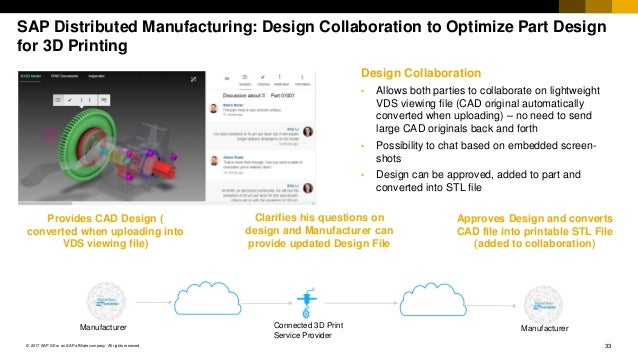 33© 2017 SAP SE or an SAP affiliate company. All rights reserved. SAP Distributed Manufacturing: Design Collaboration to O...