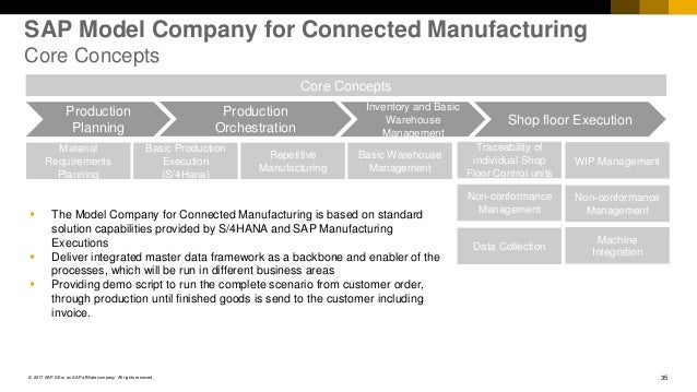 35© 2017 SAP SE or an SAP affiliate company. All rights reserved.  The Model Company for Connected Manufacturing is based...