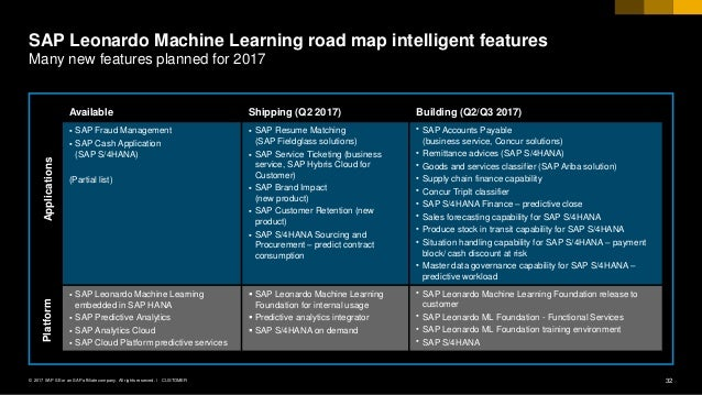 sap cloud forum 2017 sap leonardo machine learning