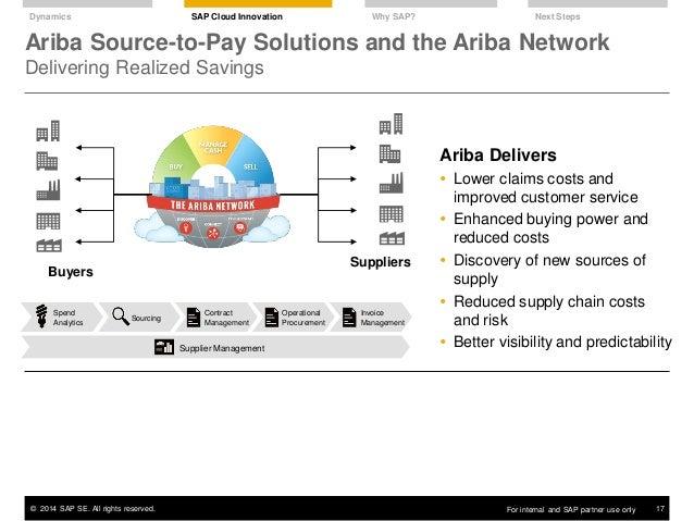 SAP Cloud for Insurance Partner