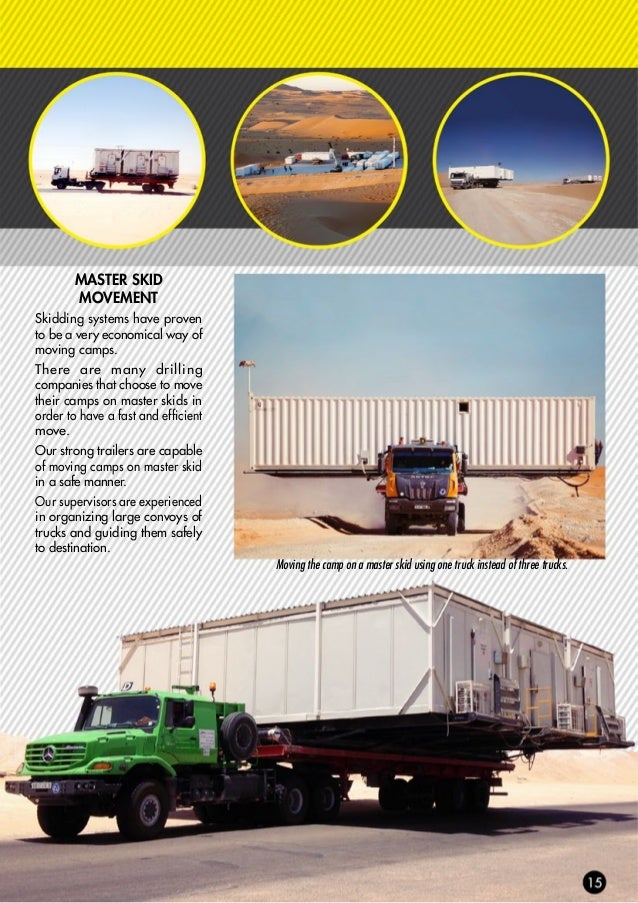 Weatherford 828 Rig was moved from Tunisia to Algeria LONG DISTANC MOVES Sapcor is capable of moving rigs over long distan...