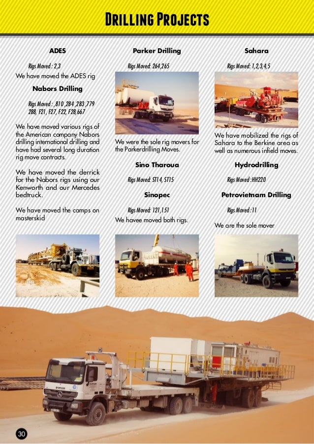 Weatherford Rigs Moved : ,810,814,815 804,805,801,802,828 We have moved three rigs from Tunisia. We have moved numerous in...