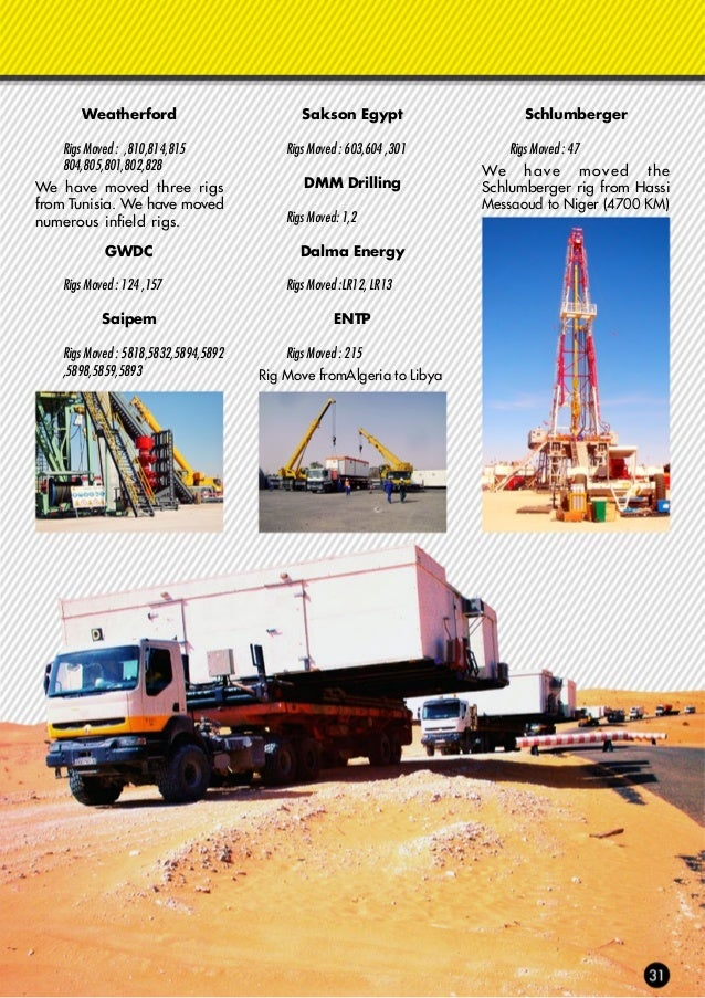 OtherProjects We work with the major national and international companies. Our clients come from all sectors including oil...
