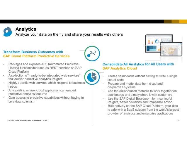 SAP Cloud Platform Product Overview