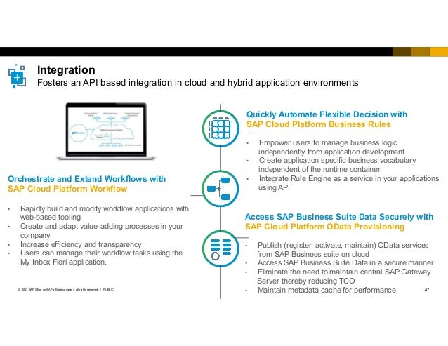 SAP Cloud Platform Product Overview