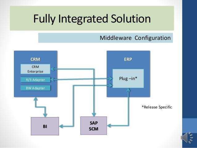 Sap crm system implementation case study
