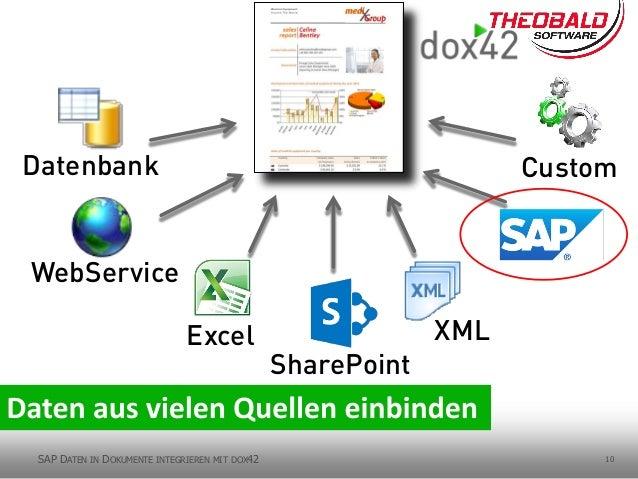 10 WebService Datenbank Excel Custom XML SharePoint SAP DATEN IN DOKUMENTE INTEGRIEREN MIT DOX42