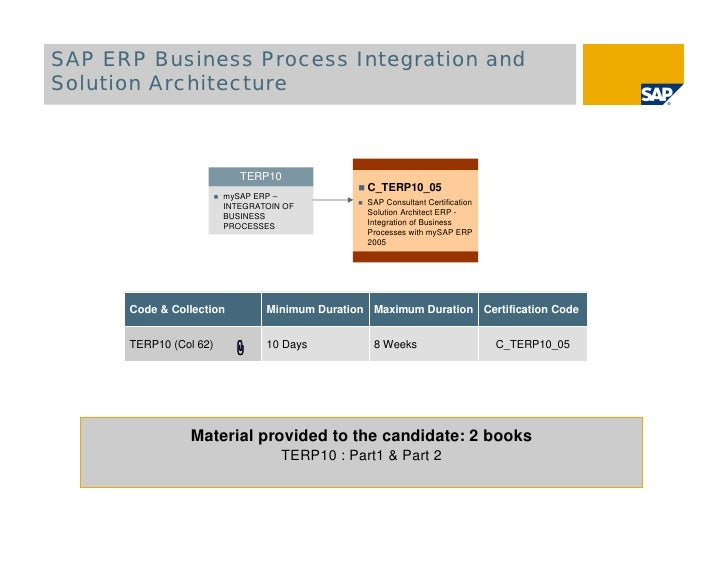 SAP ERP Business Process Integration and Solution Architecture                               TERP10                       ...